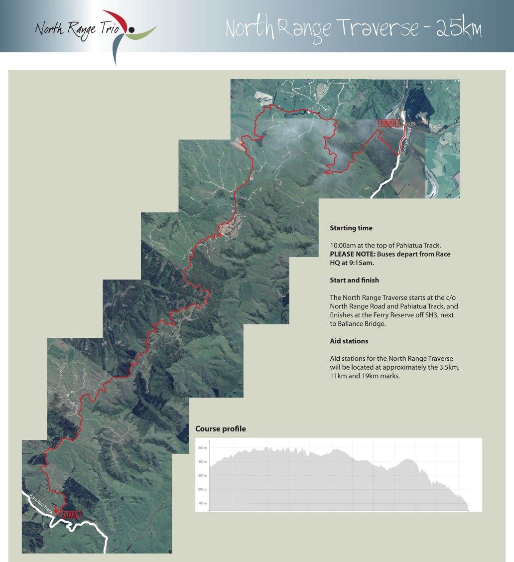 map_traverse